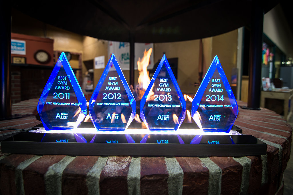 Best Gym Awards